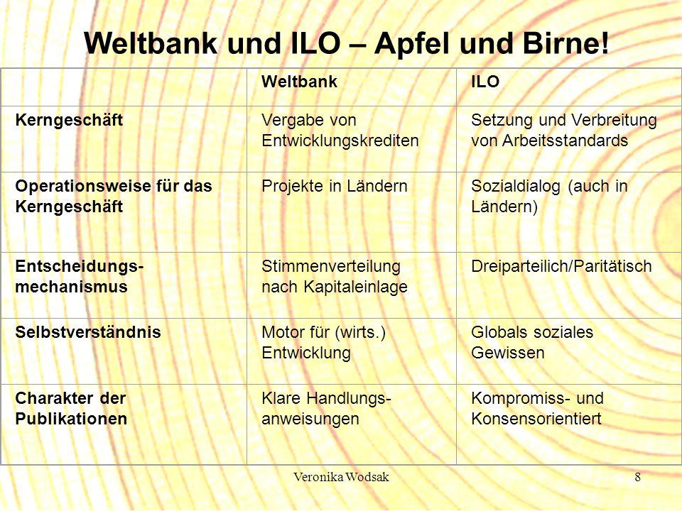 Weltbank und ILO – Apfel und Birne!