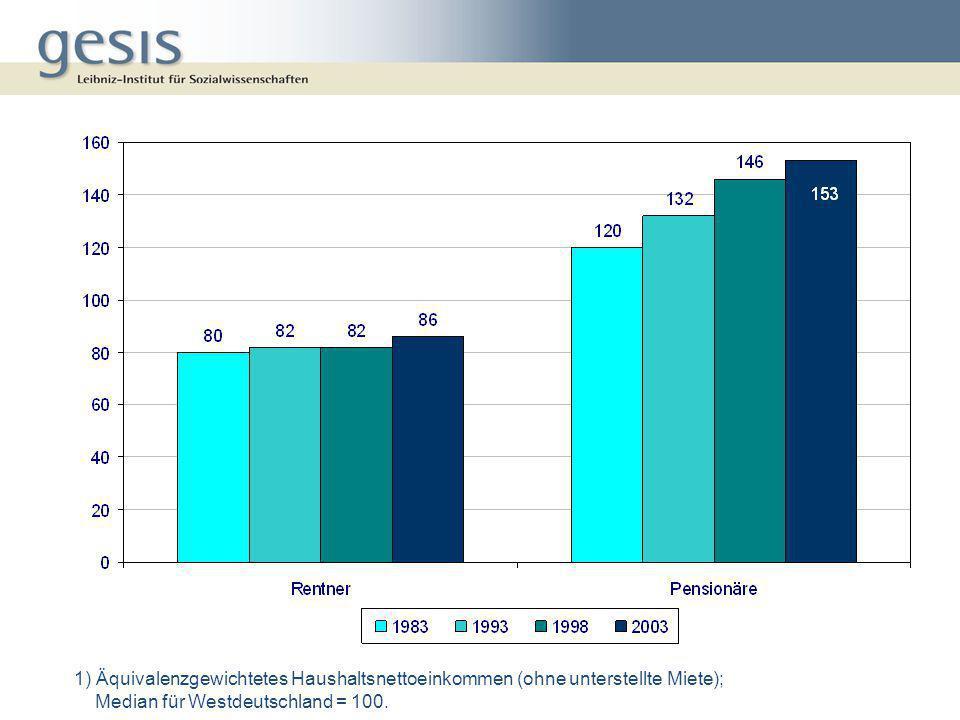 1) Äquivalenzgewichtetes Haushaltsnettoeinkommen (ohne unterstellte Miete);