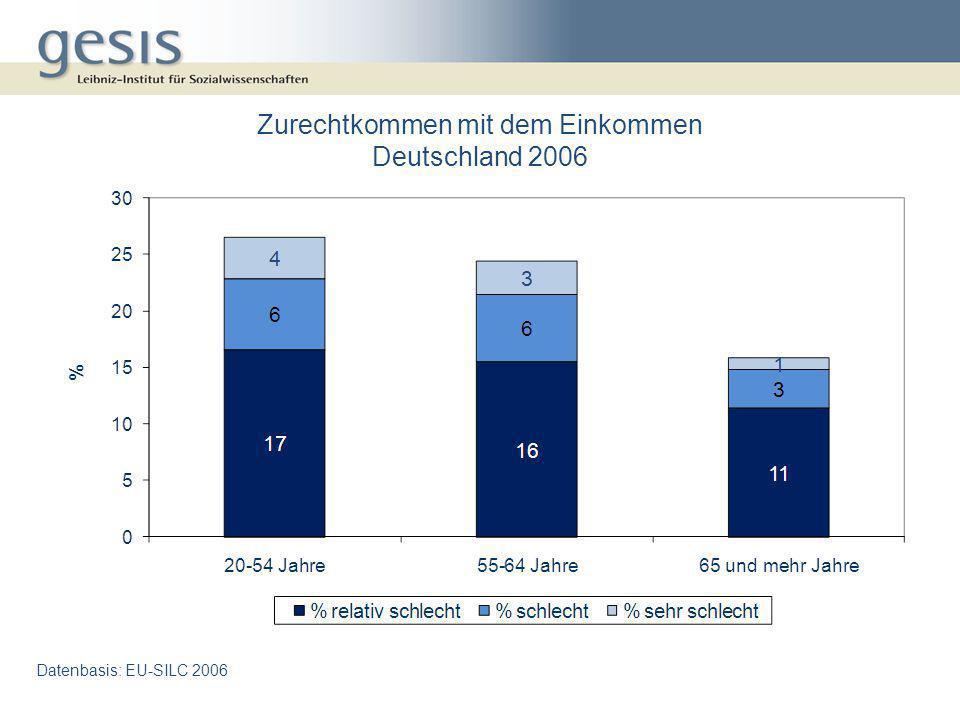 Zurechtkommen mit dem Einkommen Deutschland 2006