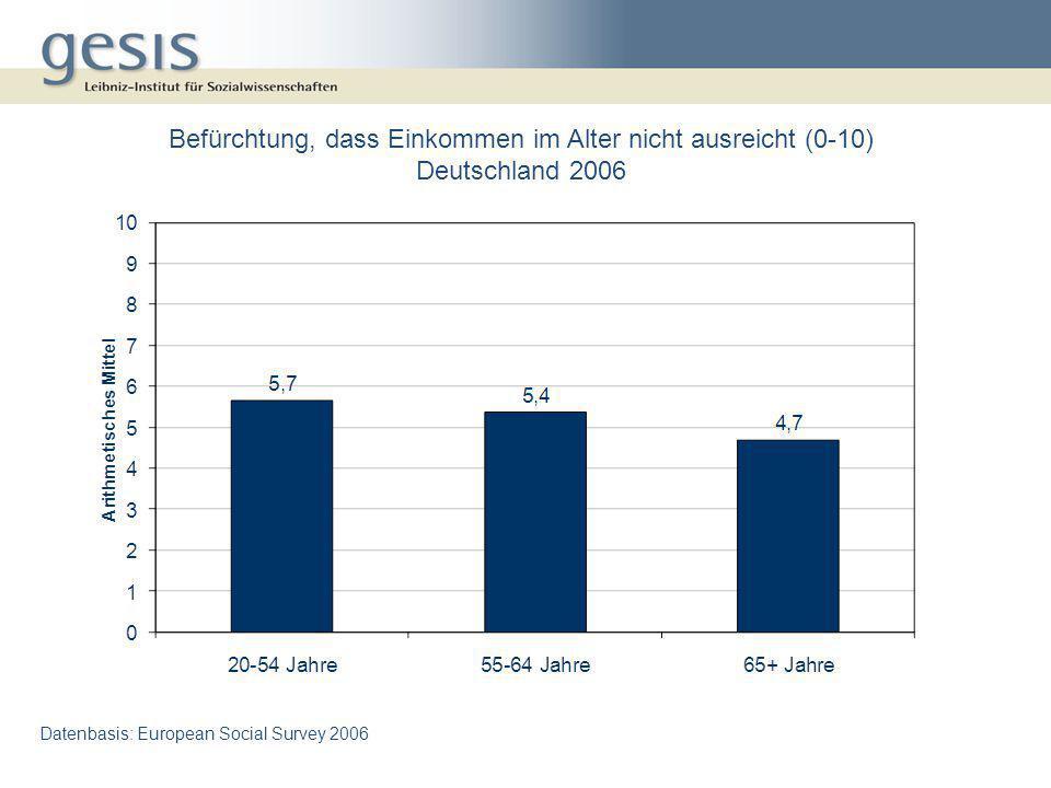 Befürchtung, dass Einkommen im Alter nicht ausreicht (0-10) Deutschland 2006