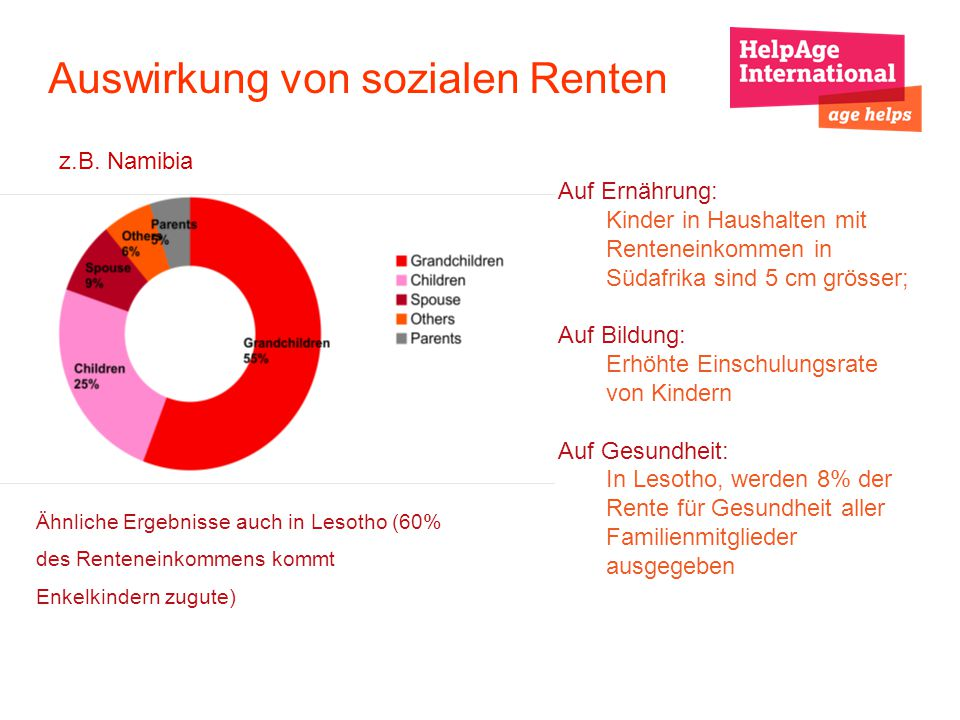 Auswirkung von sozialen Renten