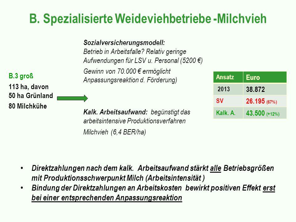 B. Spezialisierte Weideviehbetriebe -Milchvieh