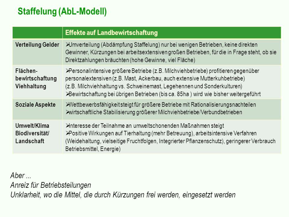 Staffelung (AbL-Modell)