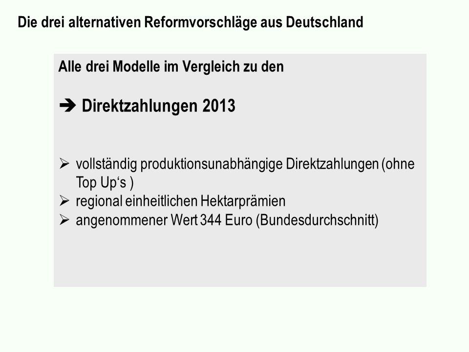 Die drei alternativen Reformvorschläge aus Deutschland