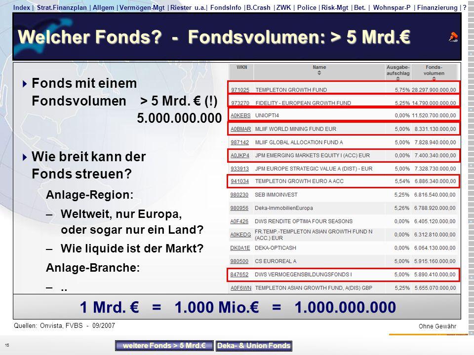 Welcher Fonds - Fondsvolumen: > 5 Mrd.€