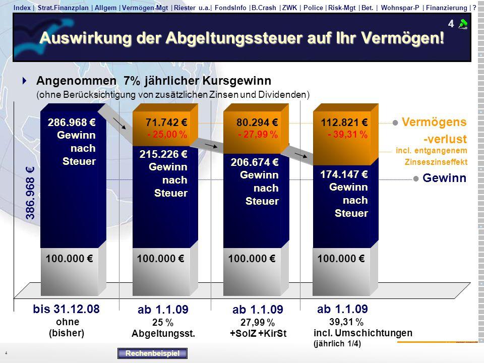 Auswirkung der Abgeltungssteuer auf Ihr Vermögen!