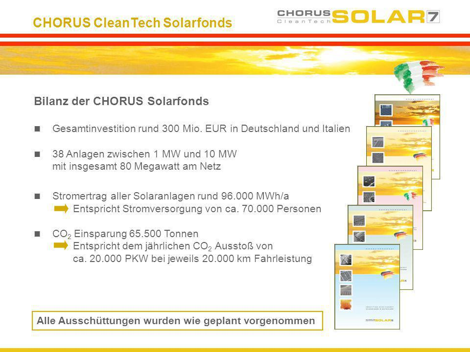 CHORUS CleanTech Solarfonds