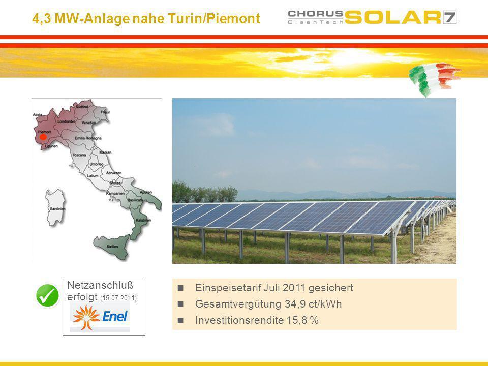 4,3 MW-Anlage nahe Turin/Piemont