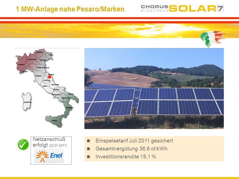 1 MW-Anlage nahe Pesaro/Marken