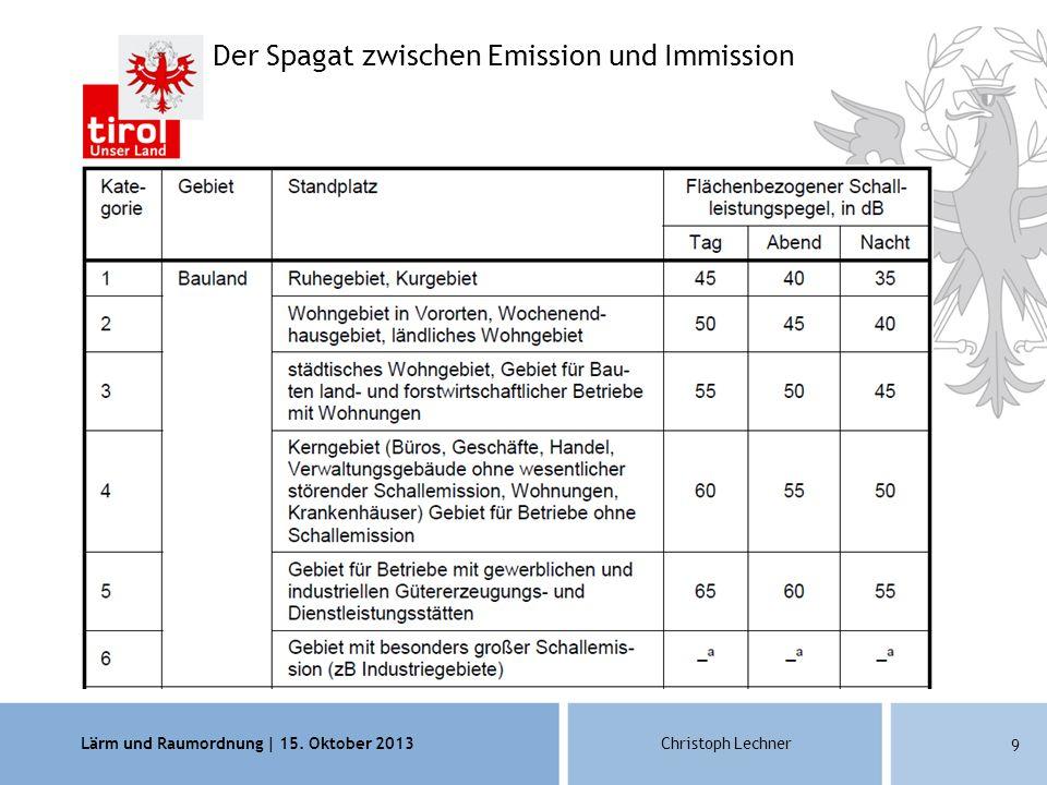 Der Spagat zwischen Emission und Immission
