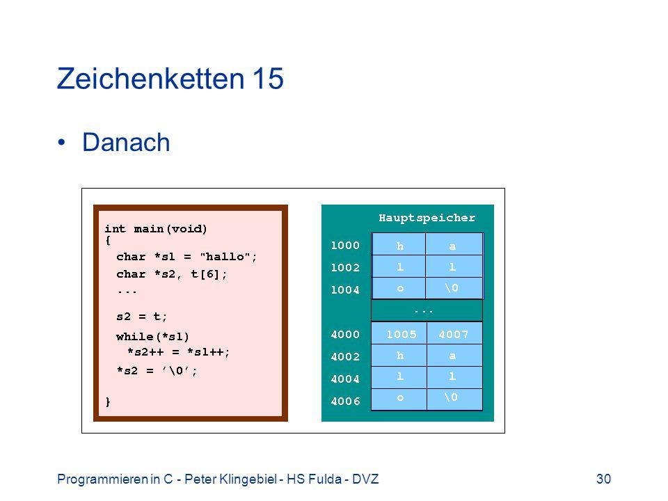 Zeichenketten 15 Danach Programmieren in C - Peter Klingebiel - HS Fulda - DVZ
