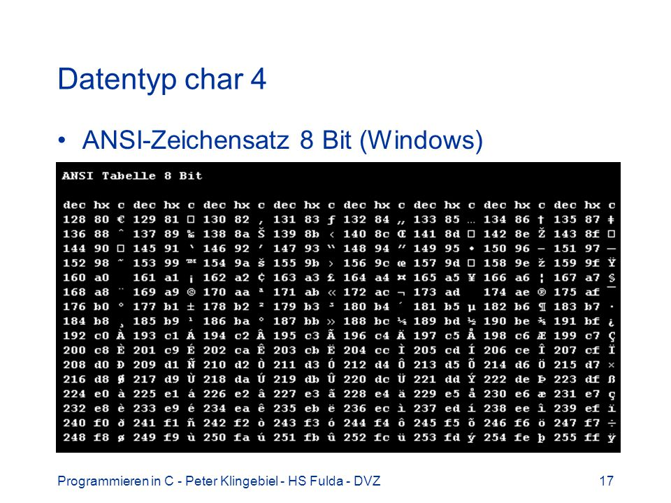 Datentyp char 4 ANSI-Zeichensatz 8 Bit (Windows)