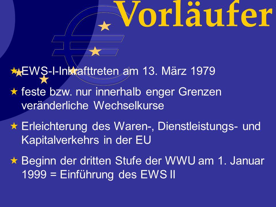 Vorläufer EWS-I-Inkrafttreten am 13. März 1979