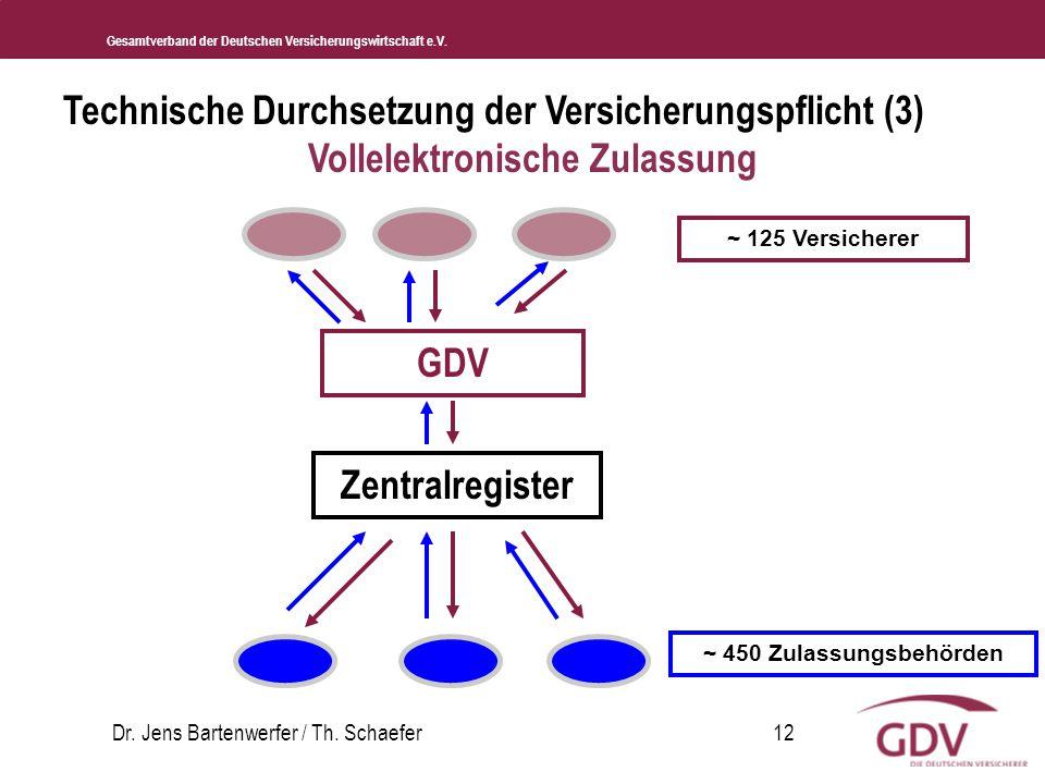 Technische Durchsetzung der Versicherungspflicht (3)