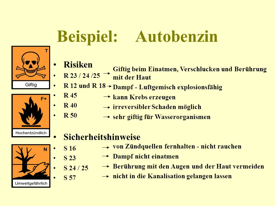 Beispiel: Autobenzin Risiken Sicherheitshinweise