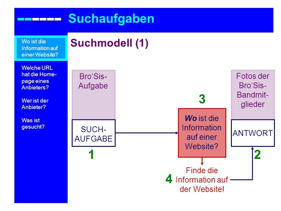 Suchaufgaben 3 1 2 4 Suchmodell (1) Bro'Sis-Aufgabe