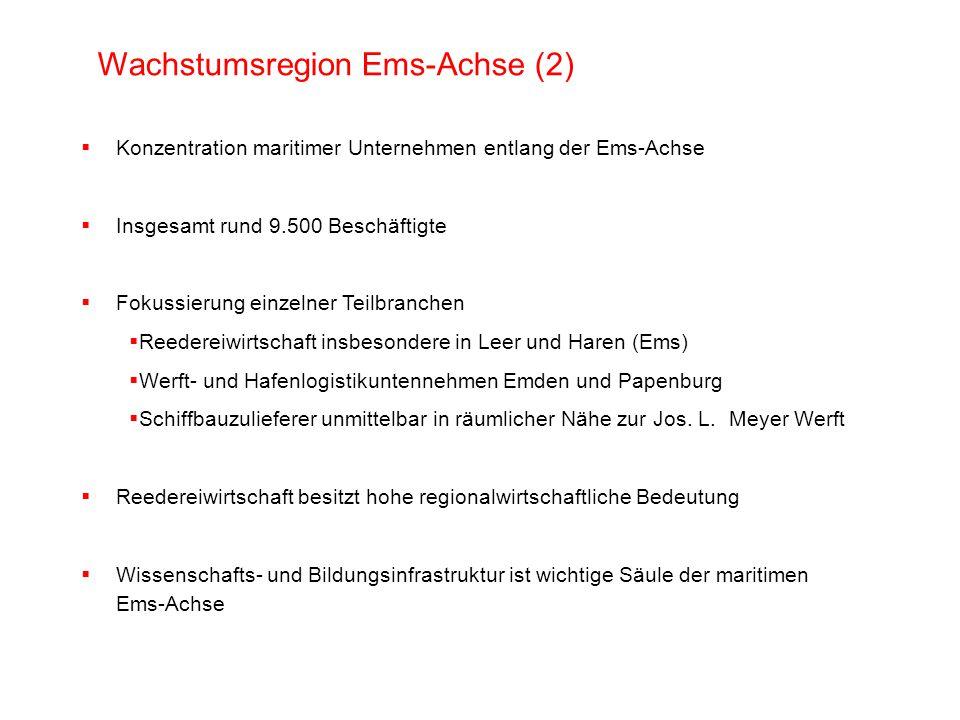 Wachstumsregion Ems-Achse (2)