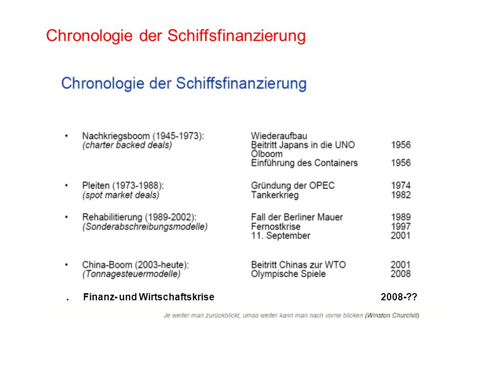 Chronologie der Schiffsfinanzierung