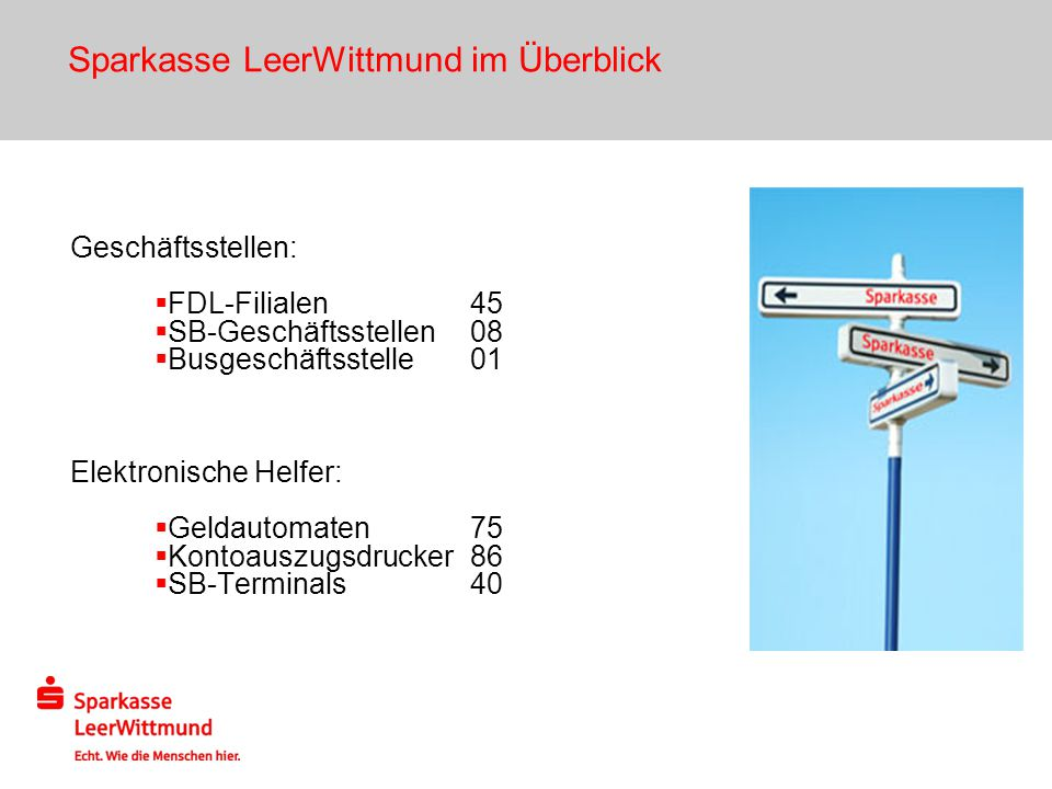 Sparkasse LeerWittmund im Überblick