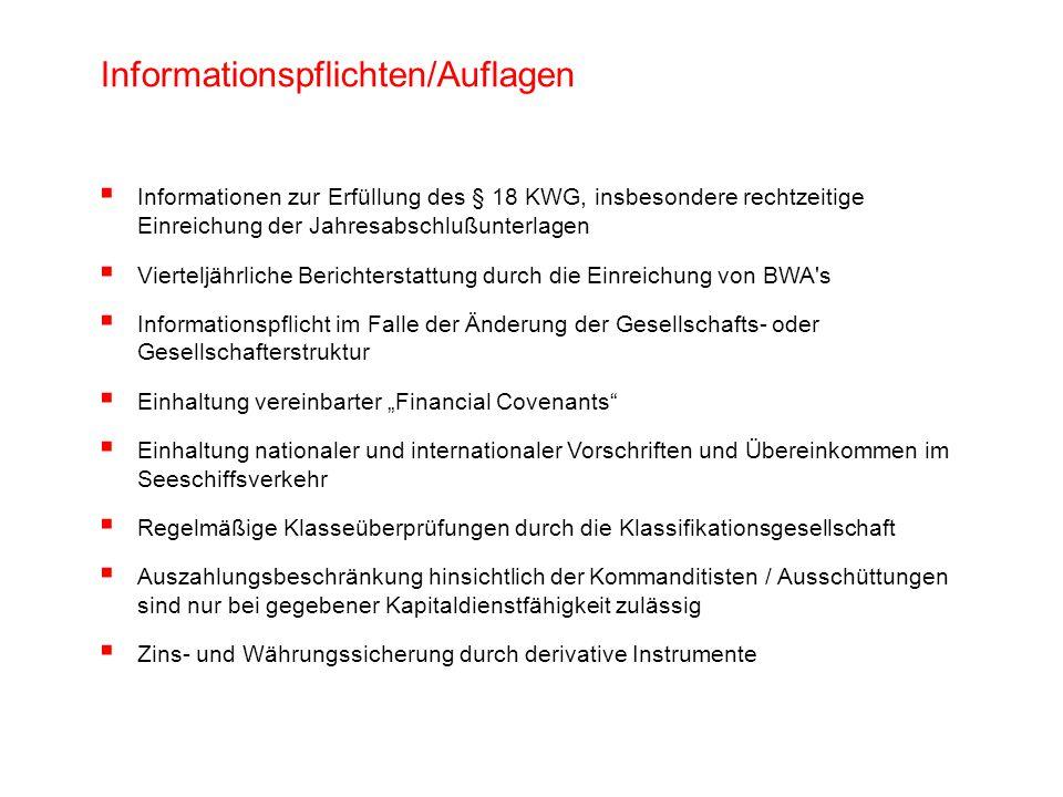 Informationspflichten/Auflagen