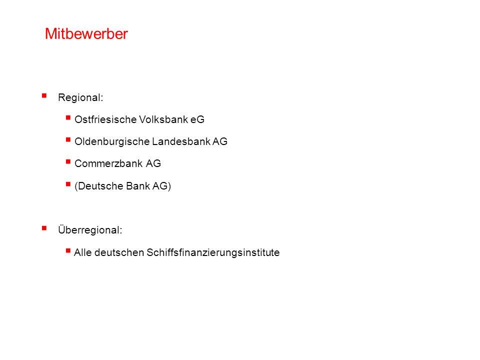 Mitbewerber Regional: Ostfriesische Volksbank eG