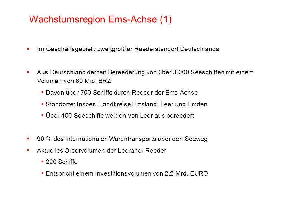 Wachstumsregion Ems-Achse (1)
