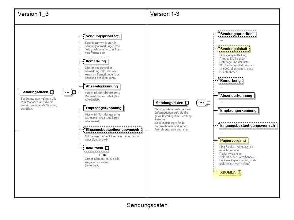 Version 1_3 Version 1-3 Sendungsdaten