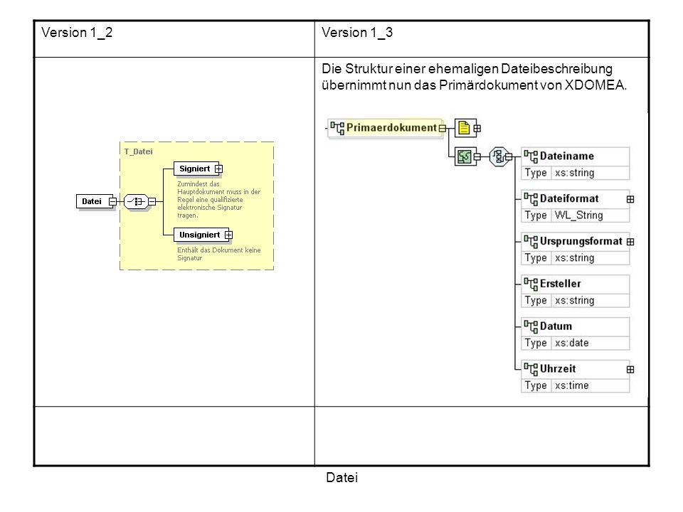 Version 1_2 Version 1_3. Die Struktur einer ehemaligen Dateibeschreibung übernimmt nun das Primärdokument von XDOMEA.