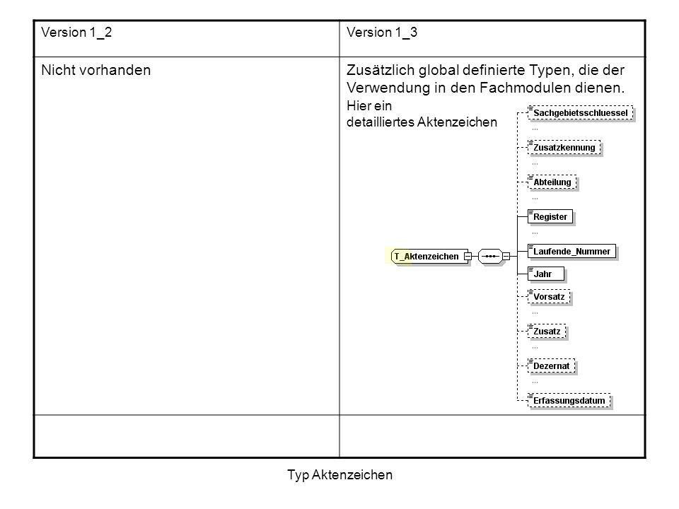 Version 1_2 Version 1_3. Nicht vorhanden. Zusätzlich global definierte Typen, die der Verwendung in den Fachmodulen dienen.