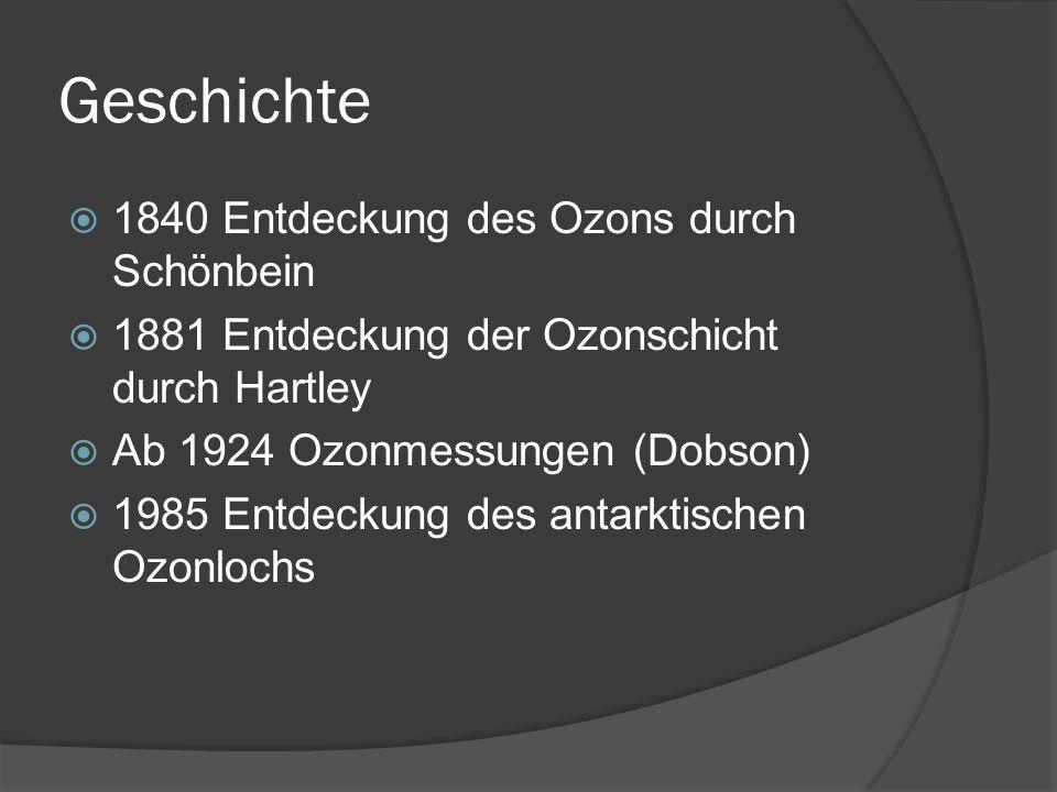 Geschichte 1840 Entdeckung des Ozons durch Schönbein