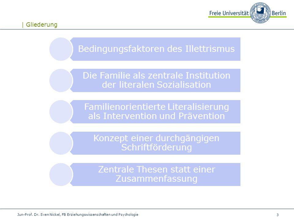 | Gliederung Bedingungsfaktoren des Illettrismus. Die Familie als zentrale Institution der literalen Sozialisation.