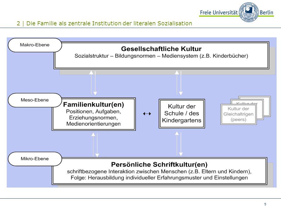 2 | Die Familie als zentrale Institution der literalen Sozialisation