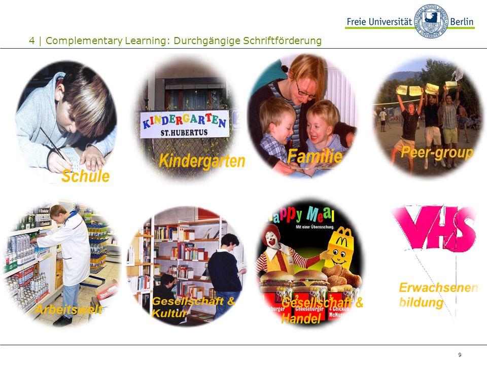4 | Complementary Learning: Durchgängige Schriftförderung