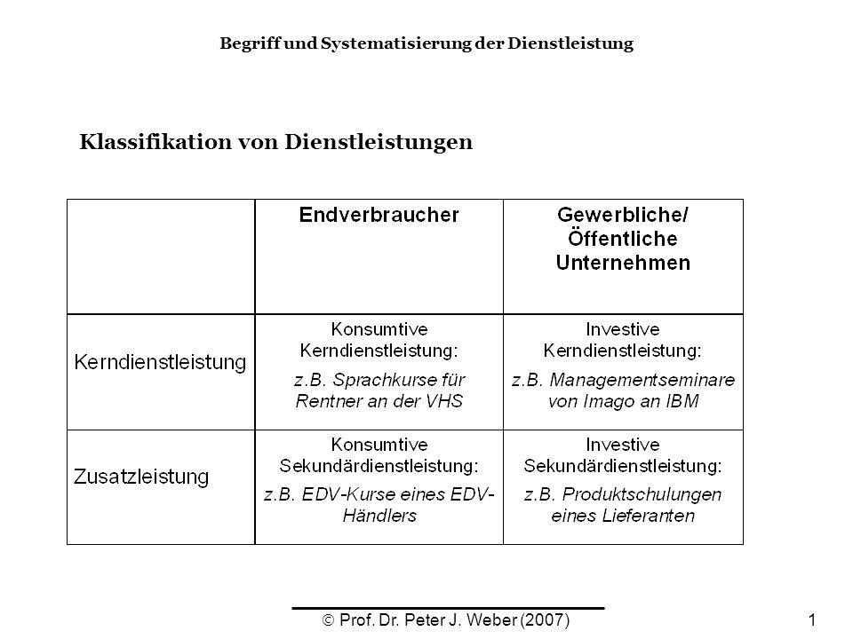 Begriff und Systematisierung der Dienstleistung