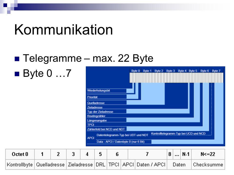 Kommunikation Telegramme – max. 22 Byte Byte 0 …7