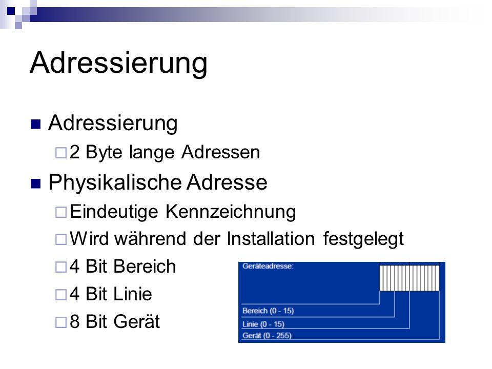 Adressierung Adressierung Physikalische Adresse 2 Byte lange Adressen