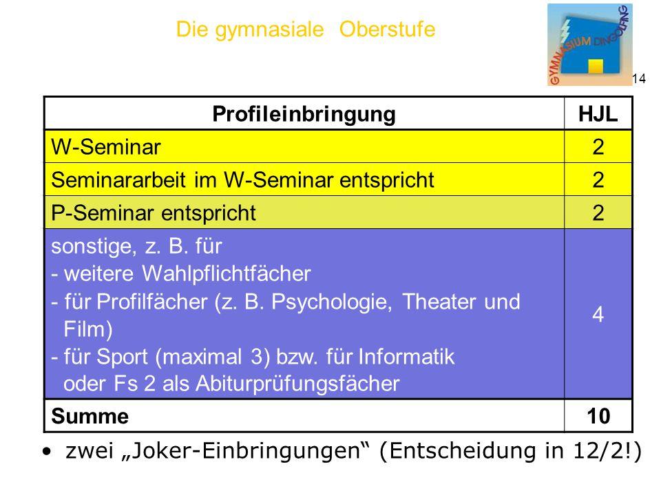 Profileinbringung HJL. W-Seminar. 2. Seminararbeit im W-Seminar entspricht. P-Seminar entspricht.