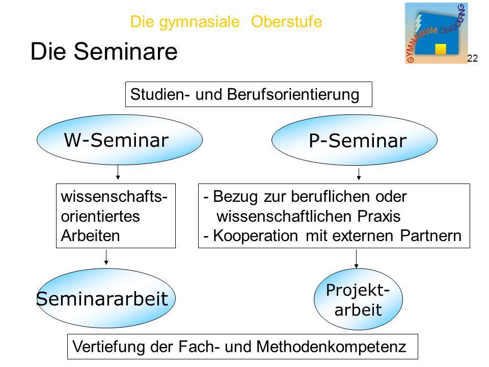 Die Seminare W-Seminar P-Seminar Seminararbeit