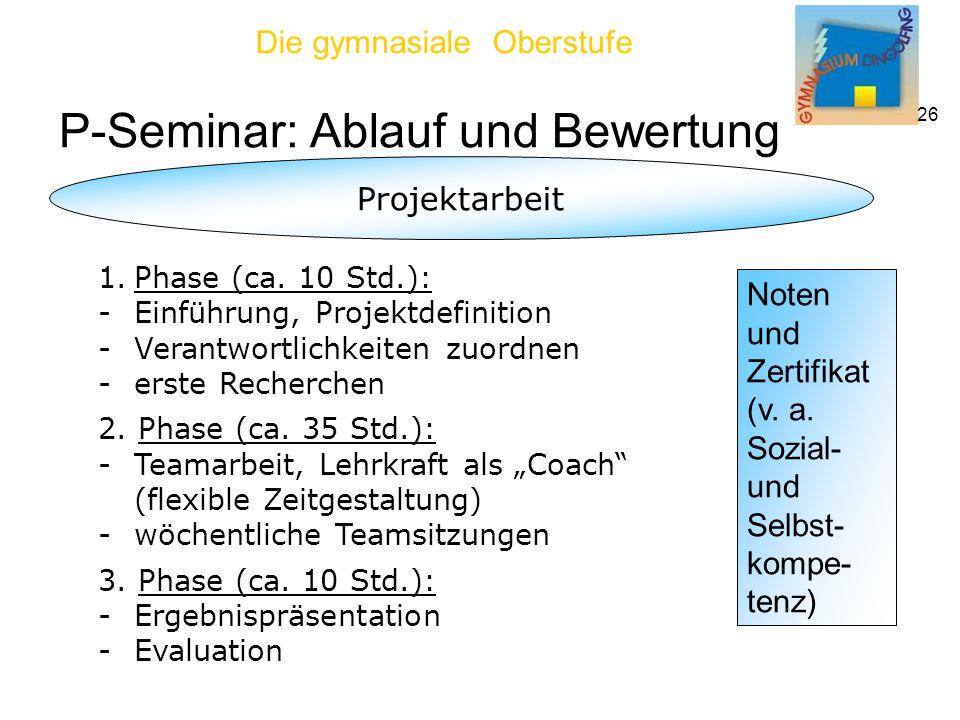 P-Seminar: Ablauf und Bewertung