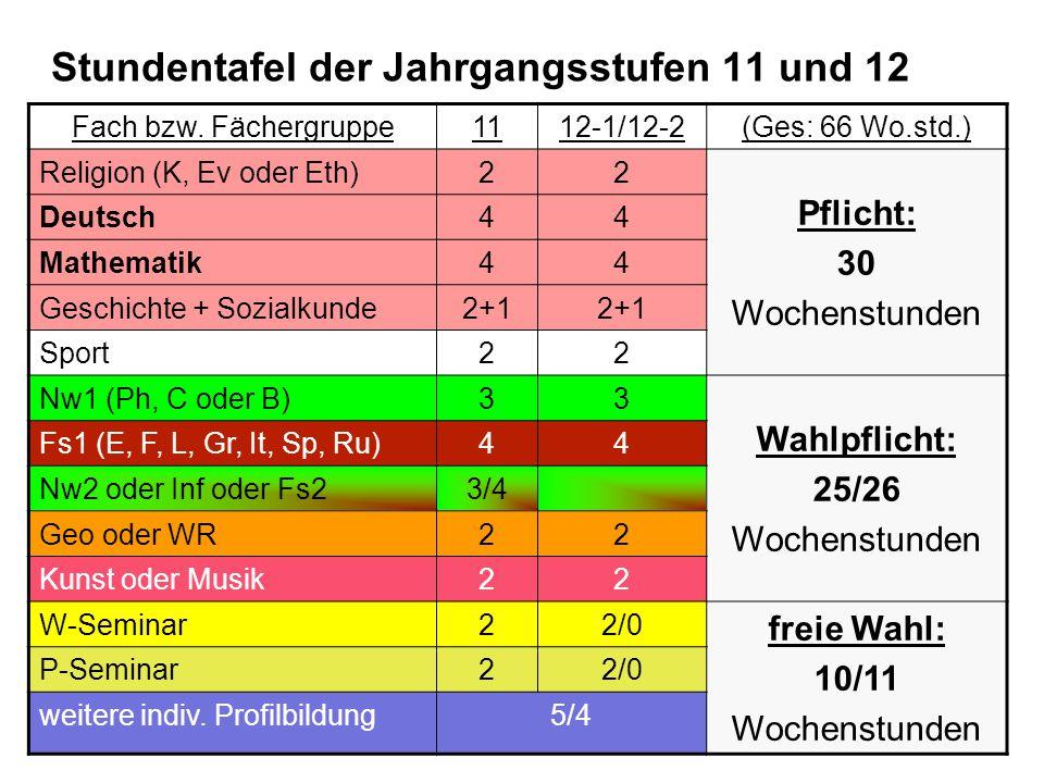 Stundentafel der Jahrgangsstufen 11 und 12