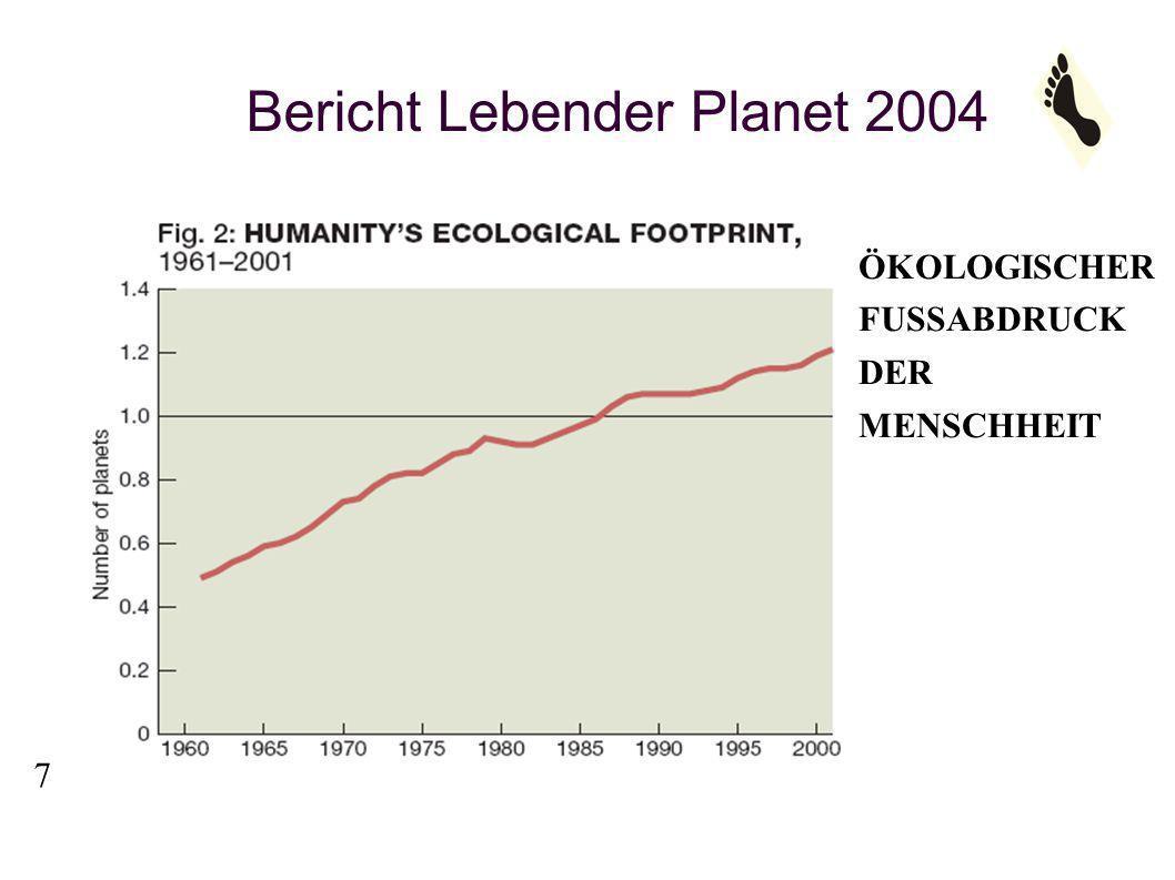 Bericht Lebender Planet 2004