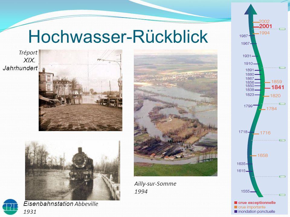 Hochwasser-Rückblick