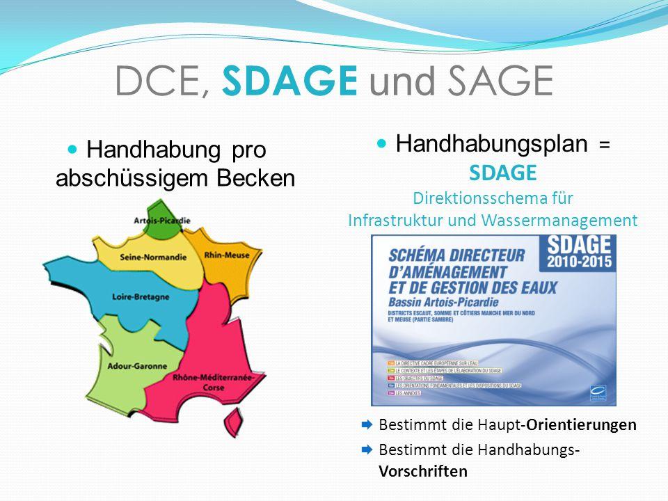 DCE, SDAGE und SAGE Handhabungsplan = SDAGE