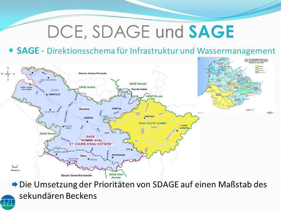 DCE, SDAGE und SAGE SAGE - Direktionsschema für Infrastruktur und Wassermanagement.