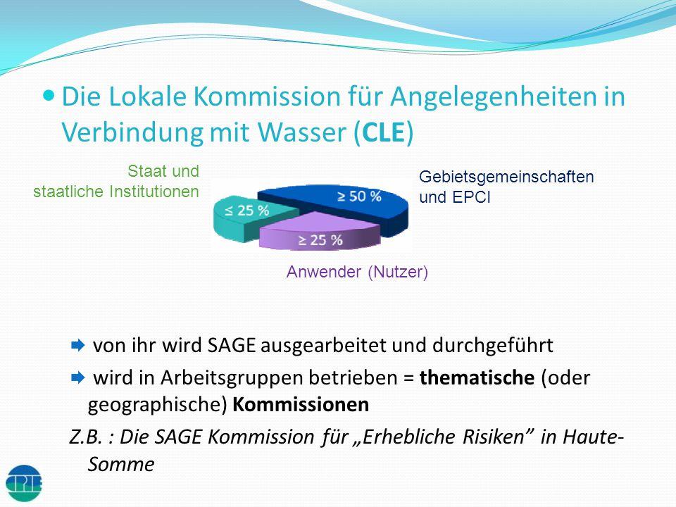 Die Lokale Kommission für Angelegenheiten in Verbindung mit Wasser (CLE)
