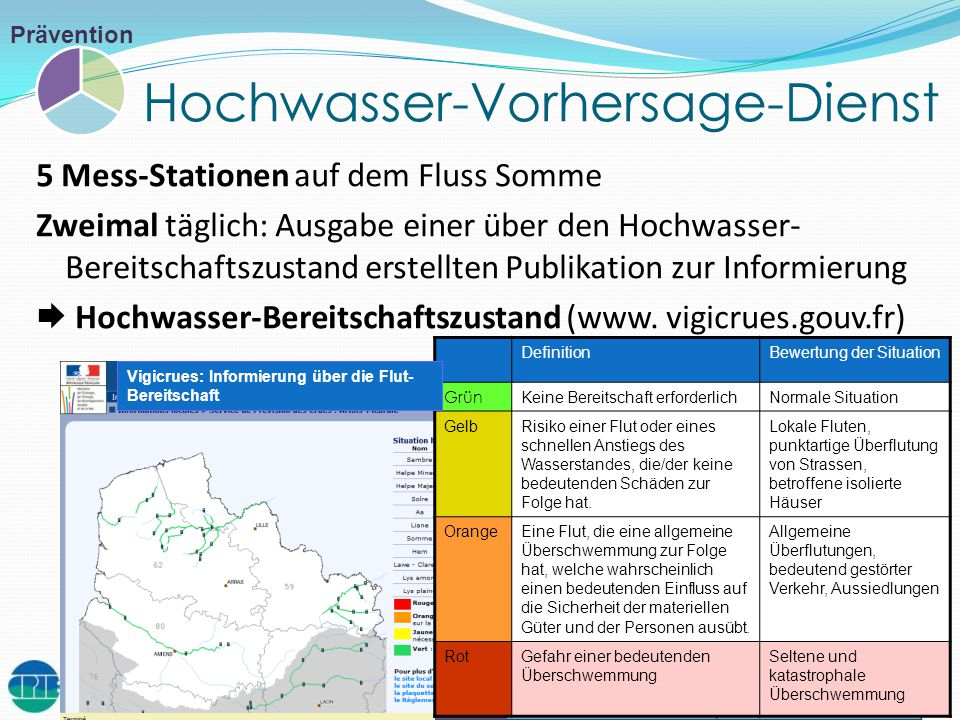 Hochwasser-Vorhersage-Dienst