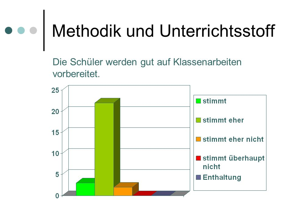 Methodik und Unterrichtsstoff