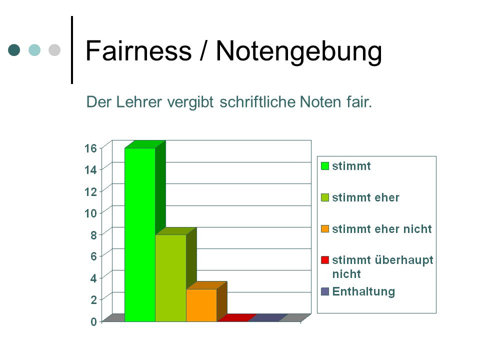 Fairness / Notengebung
