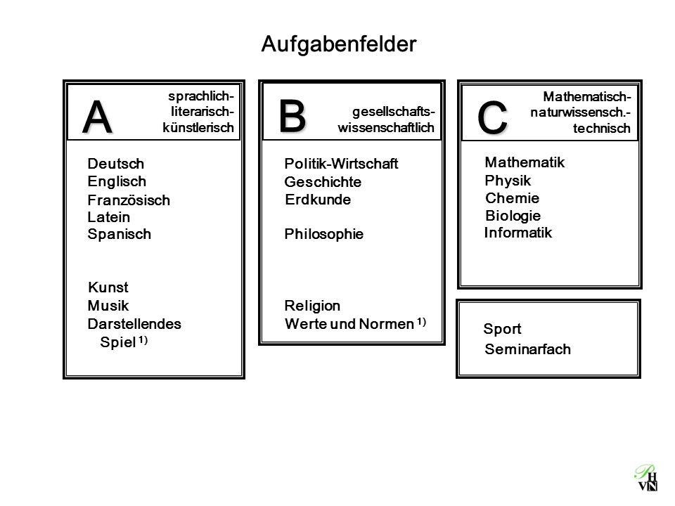 A B C Aufgabenfelder Deutsch Politik-Wirtschaft Geschichte Erdkunde