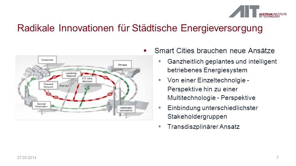 Radikale Innovationen für Städtische Energieversorgung